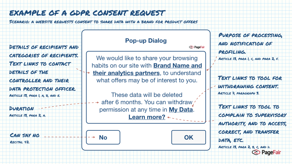 GDPR Form Requirements